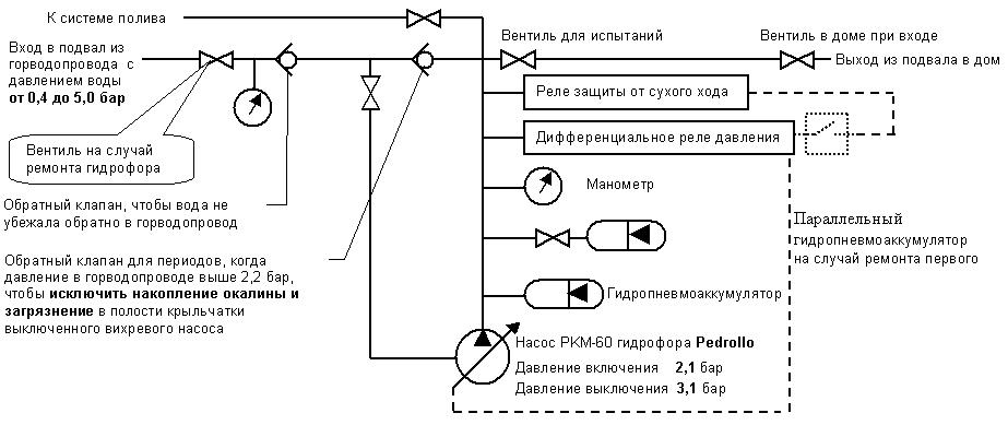 Подключение гидрофора без