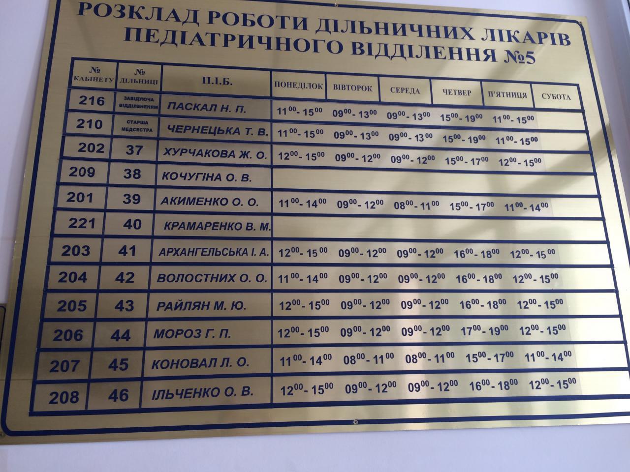 детская поликлиника 6 одесса расписание врачей